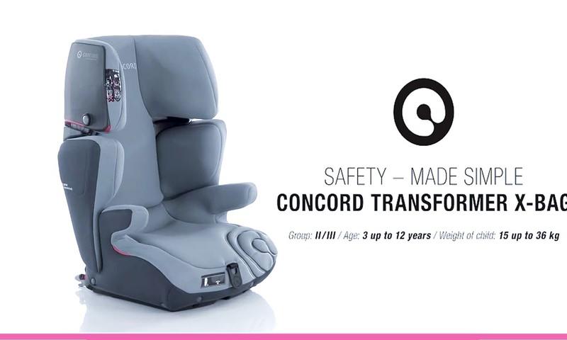 Turvatool Concord Transformer X-Bag võib olla ohtlik
